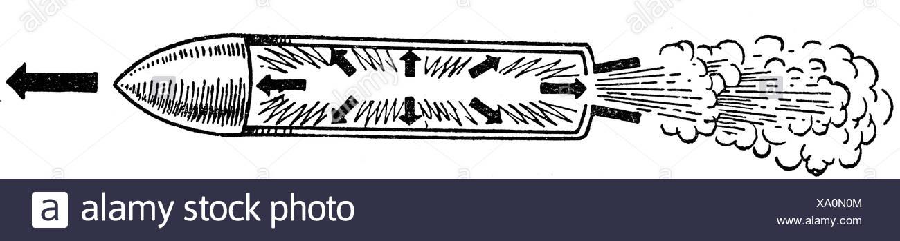 Tsiolkovskii, Konstantin Eduardovich, 17.9.1857 - 19.9.1935, russischer Physiker, Mathematikhistoriker, schematische Zeichnung von Rückstoß, Stockfoto