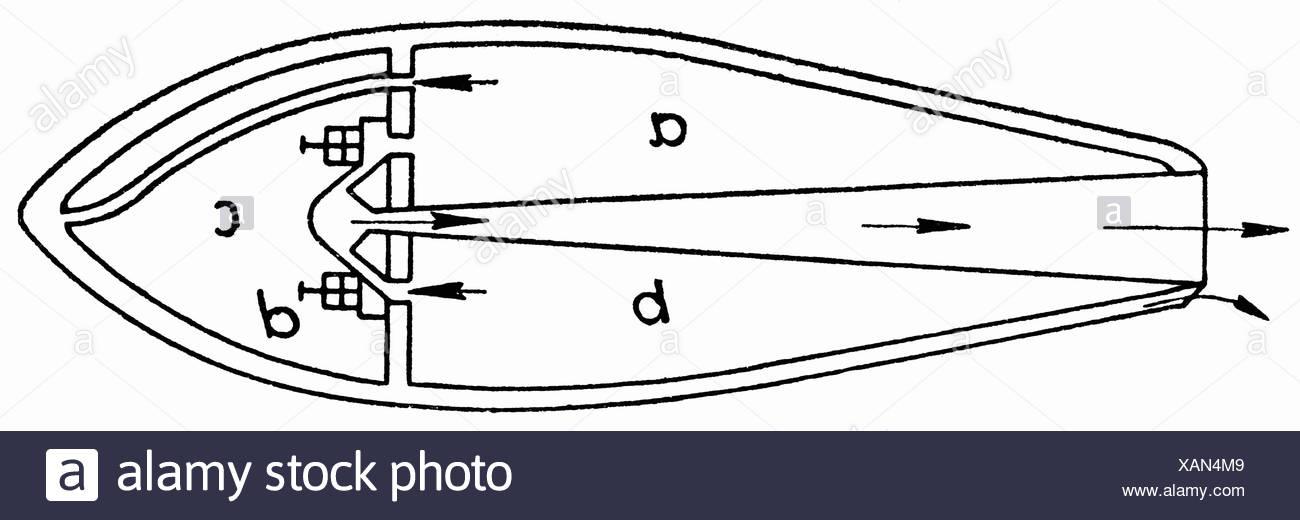 Tsiolkovskii, Konstantin Eduardovich, 17.9.1857 - 19.9.1935, russischer Physiker, Mathematikhistoriker, Rakete, betankt mit Wasserstoff und Sauerstoff, Zeichnung nach Konzept von 1903, Stockfoto