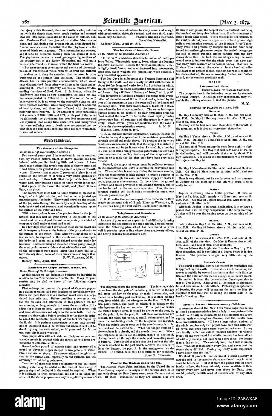 Remedios para los escarabajos de la alfombra de las polillas, etc. La cueva de hielo de Decorah Iowa. Teléfonos y sirenas. El rastreo del Hudson bajo el mar. Observatorio de Vassar College. El Mercurio. Marte. Júpiter. Saturno. Urano. Brorsen del cometa. Cómo prevenir enfermedades entre los niños., Scientific American, 1879-05-11 Foto de stock