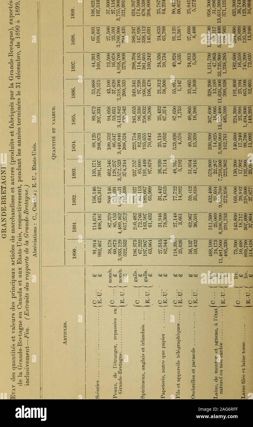 """. Documentos de la reunión de la Puissance du Canada - 1901 (volumen 35, no.4, los documentos de la sesión 10). 34 el comercio. 64 Victoria, A. 1901 o c: © <m otoo CC^o """"0 ª """"NIMO O CC r: t- NCOMn c: GCC rf i-H. COMMKUCE /•: Ti;.   m ; Eli. 35 DOC. DE LA SESIÓN N° 10 Foto de stock"""