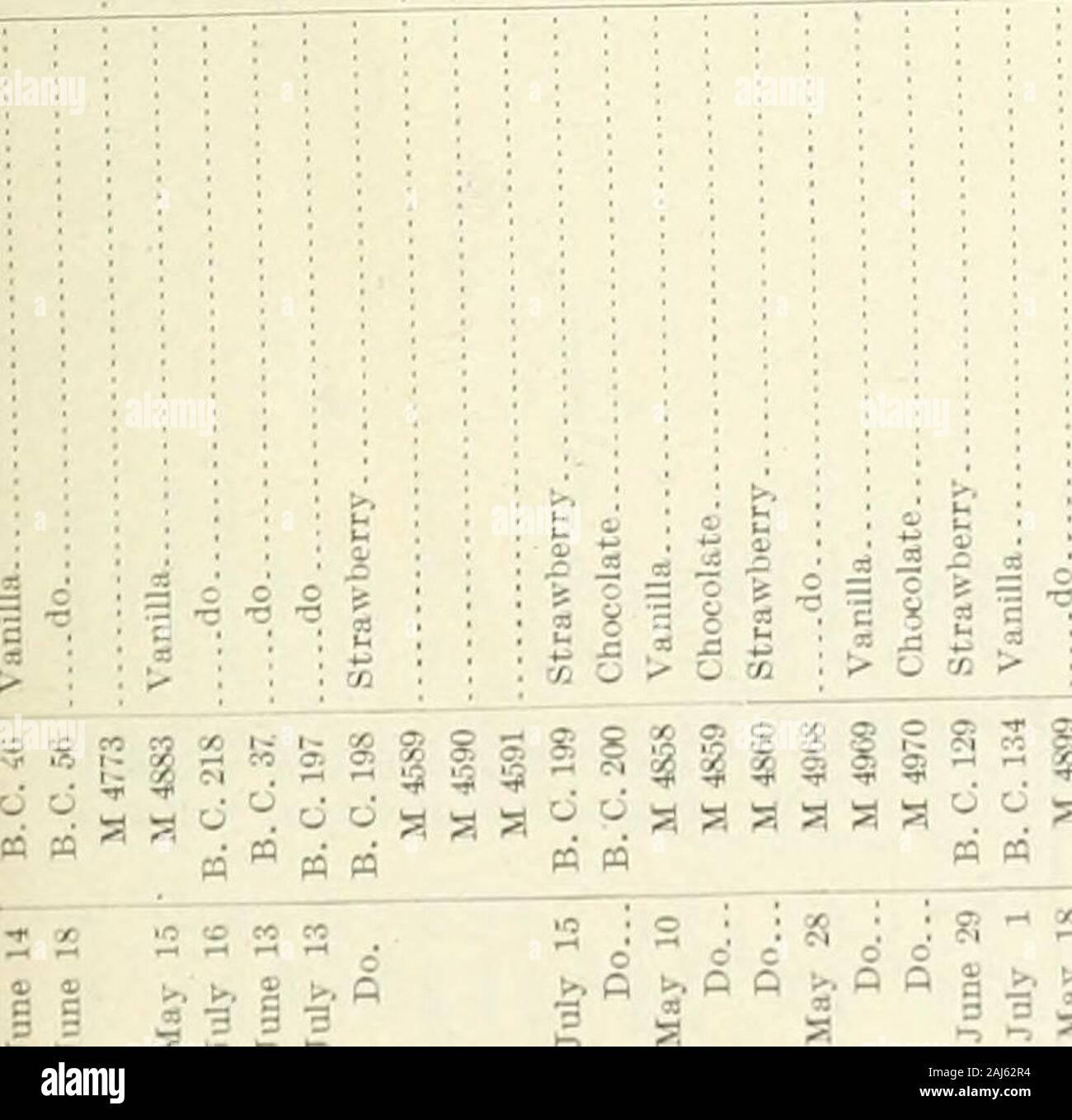 """Resumen de comentarios sobre el pharmacopia de los Estados Unidos de América, y en el Formulario Nacional .. 1905-1922 . i- i 3 A S I S5 ?* J J J S S 2 S S S J J J J *-^ai-i->un 307 +II++I+I+++++ ++I+II+III+II I II g -e s e t^ ^ ^^^ ^ t 7 d """" o. """"^ S. O S 1 S *:S"""" Z s s s S. S. IB SP,P,S-p.SP Ss § 5z s oz s p. p. •V (M ?- z 1! Z : 1. : Fe Z i i o s s. z 1 : 1 50Z z00QO QOOOOgQQQggQgOQOO ?o fc 2 ?"""" -o o -i a s ^ O .2 S .""""? U Oi > c 8 == 2 e ?un S5 o. o 1/3 M es i=g c m > 8 ^ Entonces p >o s s o t o"""" pa sj """" ^ ^. 6 W """" OS S S """" 3 2 2 lo s i t i o 3- H, Hola H, >-, I O S, S Q S 3 § Foto de stock"""