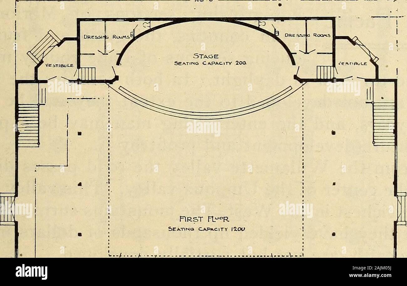 Guía oficial de la exposición del centenario de Lewis y de Clark, Portland, Oregon, del 1 de junio al 15 de octubre de 1905, .. . Foto de stock