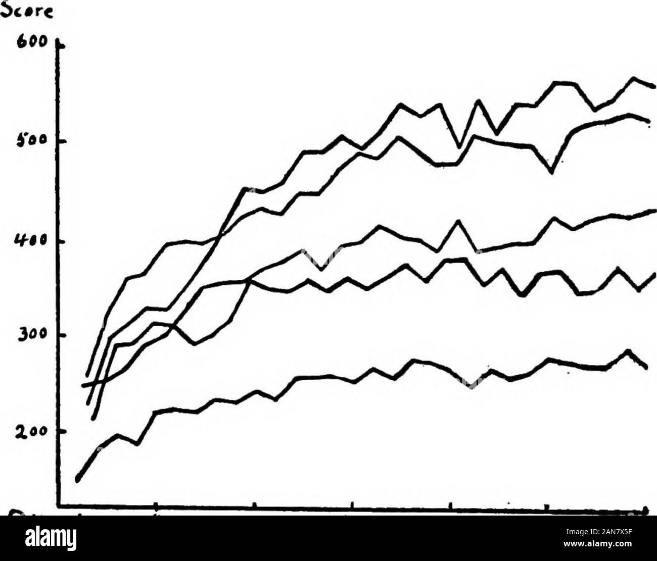 """Periodicidad funcional; un estudio experimental de la capacidad motora y mental de la mujer durante la menstruación. Me Dij tt 10 ly yo"""" ai- 3* La Figura 14. (Pozos)-Número-comprobación Test-hombres. La puntuación indica el número de os marcada en un minuto, sobre eachof 30 días sucesivos, por cinco individuos diferentes, cada curva repre-presentar un solo individuo. Curvas de procesos fisiológicos 85. Odjr / S- 10 ii- i, M- en la figura 15. (Pozos) Añadido test-mujer. La puntuación indica el número de adiciones hechas en cinco minutos, acada de 30 días sucesivos, por cinco individuos diferentes, cada curverepresent Foto de stock"""