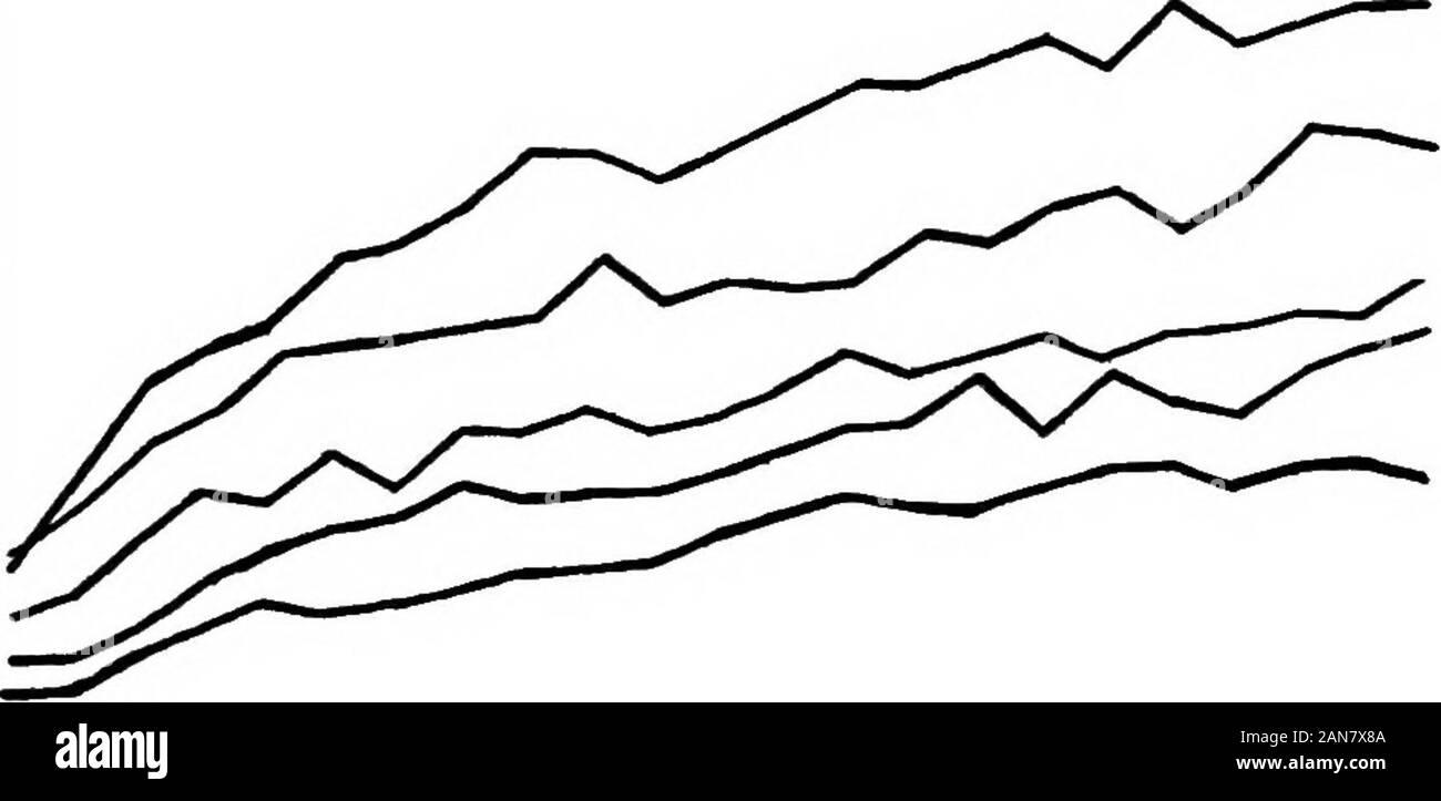 """Periodicidad funcional; un estudio experimental de la capacidad motora y mental de la mujer durante la menstruación . ti<ty ltd Id ly yo"""" 2.r 3"""" Figura 13. (Pozos)-Número-comprobación Test-mujer. La puntuación indica el número de os marcada en un minuto, sobre eachof 30 días sucesivos, por cinco individuos diferentes, cada curva repre-presentar un solo individuo. Litu Seote u. Me Dij tt 10 ly yo"""" ai- 3* La Figura 14. (Pozos)-Número-comprobación Test-hombres. La puntuación indica el número de os marcada en un minuto, sobre eachof 30 días sucesivos, por cinco individuos diferentes, cada curva repre-presentar una sola individ Foto de stock"""