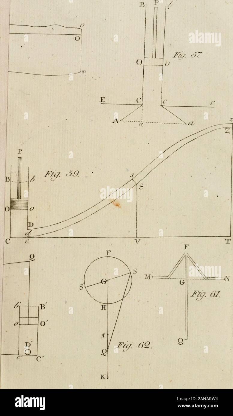 Novi commentari Academiae Scientiarum Petropolitanae Imperialis . Fu7. A^ lui. ?* M>^ Cori. ./Aic/. Sor /ii^iy 7lm.J:7r TuA l. M>i. Co/n. .Un,/. Sc. Pe//vj Tivti. En Tu/>. r Fu/. ^(i. p-- / S I-r8. Foto de stock