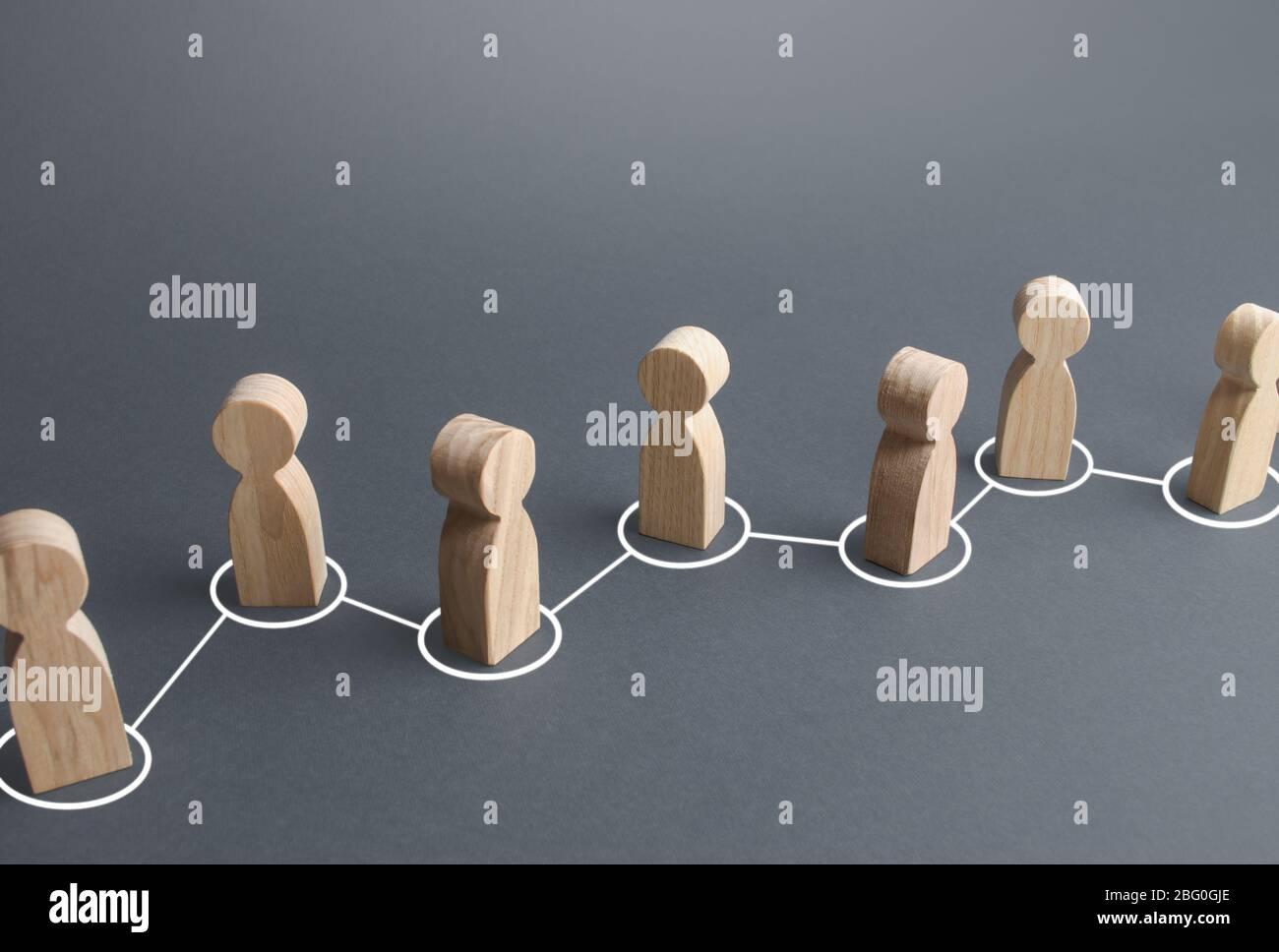 Cadena de personas conectadas por líneas. Cooperación, colaboración. Enlaces de comunicación. Rumor difundiéndose en la sociedad pública. Asociación, unidad, asistencia Foto de stock
