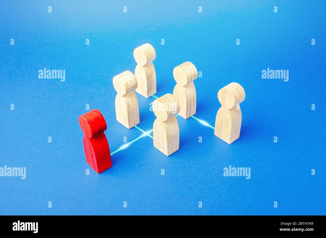 Las figuras de la gente están en un orden jerárquico del sistema. Potencia y gestión en la empresa. Control y distribución eficaces de la responsabilidad laboral Foto de stock