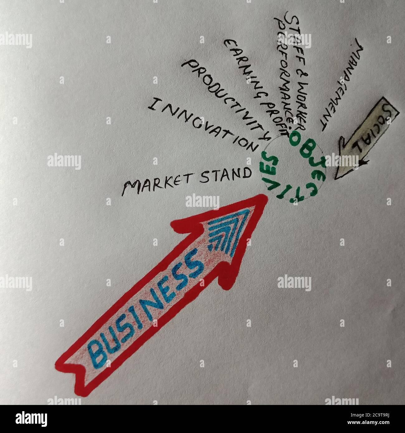 objetivos de negocio palabra aprendizaje modelo de comercio visible en papel blanco con fondo colorido. Foto de stock