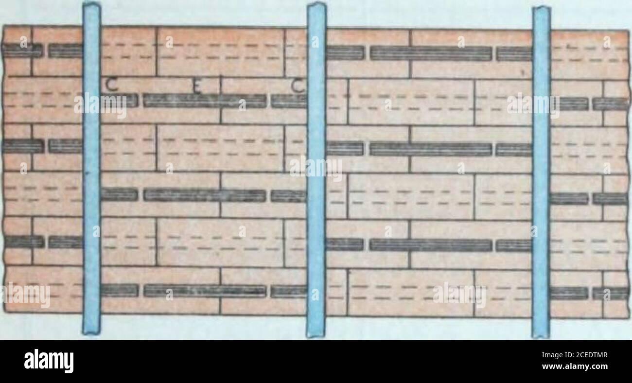 . La poutrelle metallique dans ses principles aplicaciones. TIPO (C), BG. 148 comportant 1 ciel pai rang et par solive et l »illon loue lea 2 rangs (0,35) i clefs par mette cai i • TIPO (D), Hg. 149 comportant 1 « tusîHon complet b tous les rangs de briqui 28 dits par métie m. Foto de stock