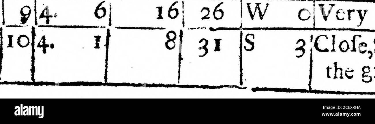 . Un Registro del tiempo para el año 1692, mantenido en Oates en Essex. Por el Sr. John Locke. 7j 23 W 1 SW i1 Snow, que comenzó a las 15y se fue a 20. nmm * _. ~r ~ mmm*m?<,,l *,,,w«?ai»«**»*«w! ? mi ????—?,...,? ?  M.. <r 17J gojW i[un poco niebla. 14 32 lluvia fuerte. 10] 33  W 1 {lluvia. 4  30 W o Fair, Froft-I2  28 JNW 2 muy justo fuerte Froft. * _ ; 1 ???en el mapa i6 26 JW ojVery Fair, Hard Froft. —— ——?< 1 — * ???? ? 1. 3Clofe, la noche de la siesta de la parte más grande de este día. • r _, D i l uir/>j8ar.  kyg.4_ ..?III se T«—» C l91T$ viento. Marchita. Bechem tBgt* •913 6 55 S W 2 R Foto de stock