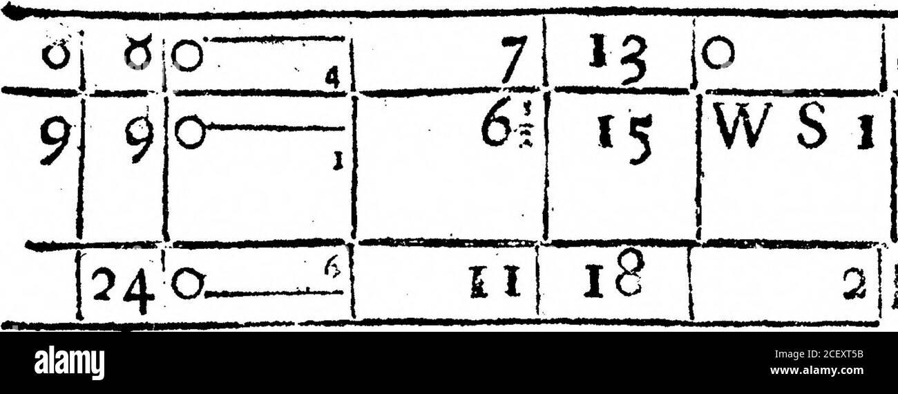 . Un Registro del tiempo para el año 1692, mantenido en Oates en Essex. Por el Sr. John Locke. ! 7io a... j?i 14  W liGIofc. 141 14  vv 1 jRain un poco. gpi*??g»jr.i?xj>!*,.j>.,jrjj»eii an— n ??« v—.ta.:: 14] 13 p i   air.7! 13 J IjCloIe. 4 13 SW3:C!oudy. Lluvia fuerte I hoar, ieveralfuch (Bowers tliisafcern. 6 710 7i2Q. 51 u JSW 1!Nublado. Ioo 7i s1 *4 *:- VjV 2jHmi lluvia 4 lv»ur. ?i. .mil., i*inininíp .1 ¿amy m ~*m?in? ¿yo? n i — i i i 6 13 p & a.Bccvvixt Nublado y Fain H Ther.4 Hig. ii o. Viento. El tiempo. Jnmt 169 4* l3 I-V CMC*. ... , - 4 ? rj + : 9*- ?ro- S E 2 horas de lluvia dura, y a, Foto de stock