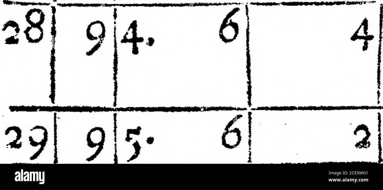 . Un Registro del tiempo para el año 1692, mantenido en Oates en Essex. Por el Sr. John Locke. En un C-iofee Norte con-j fuera Fuego en cualquier borde. En la faaicCi 7v.lJard , iT TVT 1* * * »»-«»——~mr-nrn***, ?mínimo ? ii.hiii, iimm Ill 31 jNW2|Feria, nieve aJirileat 14. IWIBW JWKHWm en J Ill 28 EN VV iiOoudy, duro FROTT. ? ?! ??? ——— g hi ? 1 1 1 11 — mmmmmmmmum 11 ? — ? ? ? ?- ? ? ??- ? -—- ??? —— _ -.-». i..III«im.w.~. —————— _™_™ ,_ « mkhn iiuiMivaMMMn ~S| 9iS-! *°l 31 [iNWijFair, Hard Froftv_p«_ ~p - JNWi [Nublado, Hard FroflT~~~ 27 7iS- 3 2I. 7! 95 ;N ijCloady, duro-Froft. Ijbnow m the nig Foto de stock