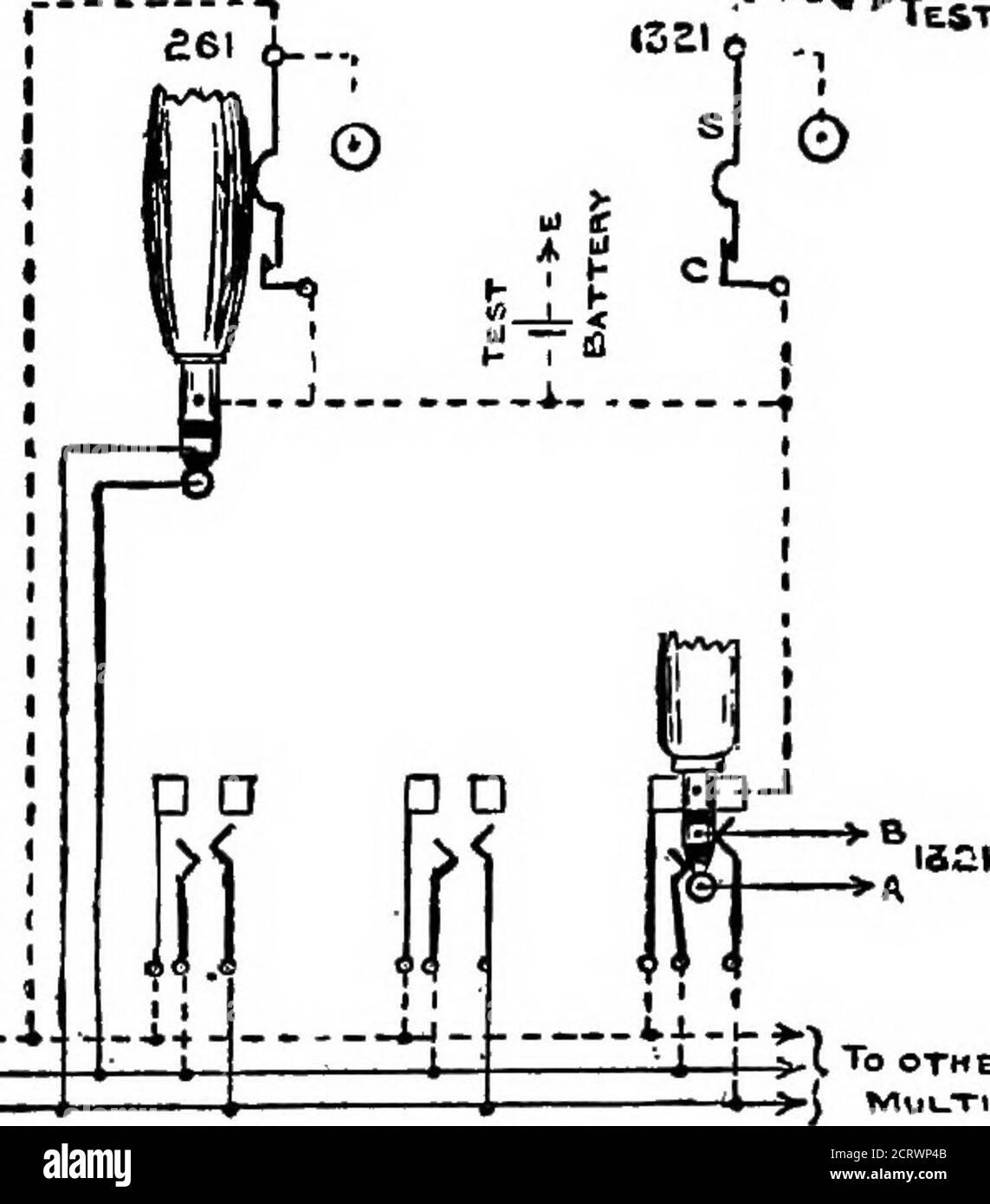 . El sistema telefónico de la oficina de correos británica. Un manual práctico . p de interruptor-muellesin molestar a los operarios. Una bomba conectada a un embudo es usedpara extraer el polvo de los interruptores-resortes por succión, y a un gran extensientesto consigue sobre el diflBculty. Sin embargo, la cuestión de la deseabilidadde las tablas planas es una que el tiempo por sí solo puede resolver, pero puede ser mentionedque el Ingeniero Jefe de la Compañía telefónica Nacional, el Sr. Dane el sistema telefónico de la Oficina de correos británica. 175 CAPÍTULO XXIX el sistema de cable de llamada. El sistema de cable de llamada consiste en dar a cada suscriptor, Foto de stock