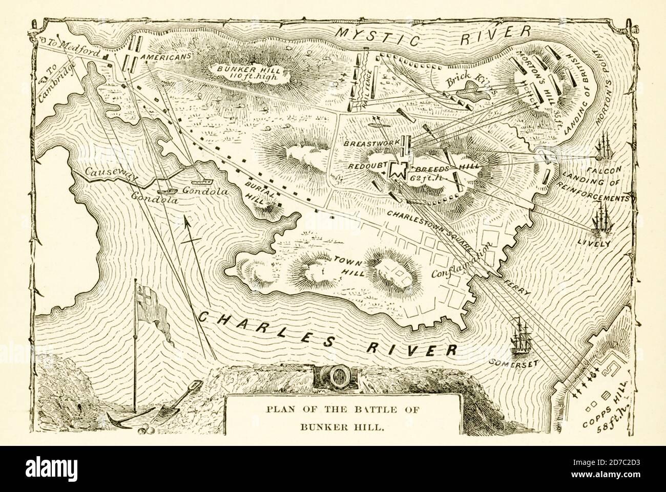 Plan de batalla de Bunker Hill. El 17 de junio de 1775, a principios de la Guerra Revolucionaria (1775-83), los británicos derrotaron a los estadounidenses en la batalla de Bunker Hill en Massachusetts. A pesar de su pérdida, las inexperimentadas fuerzas coloniales infligieron bajas significativas contra el enemigo, y la batalla les dio un importante impulso de confianza durante el asedio de Boston (abril de 1775-marzo de 1776). Aunque comúnmente se conoce como la Batalla de Bunker Hill, la mayoría de los combates se produjeron en la cercana Breed's Hill. Foto de stock