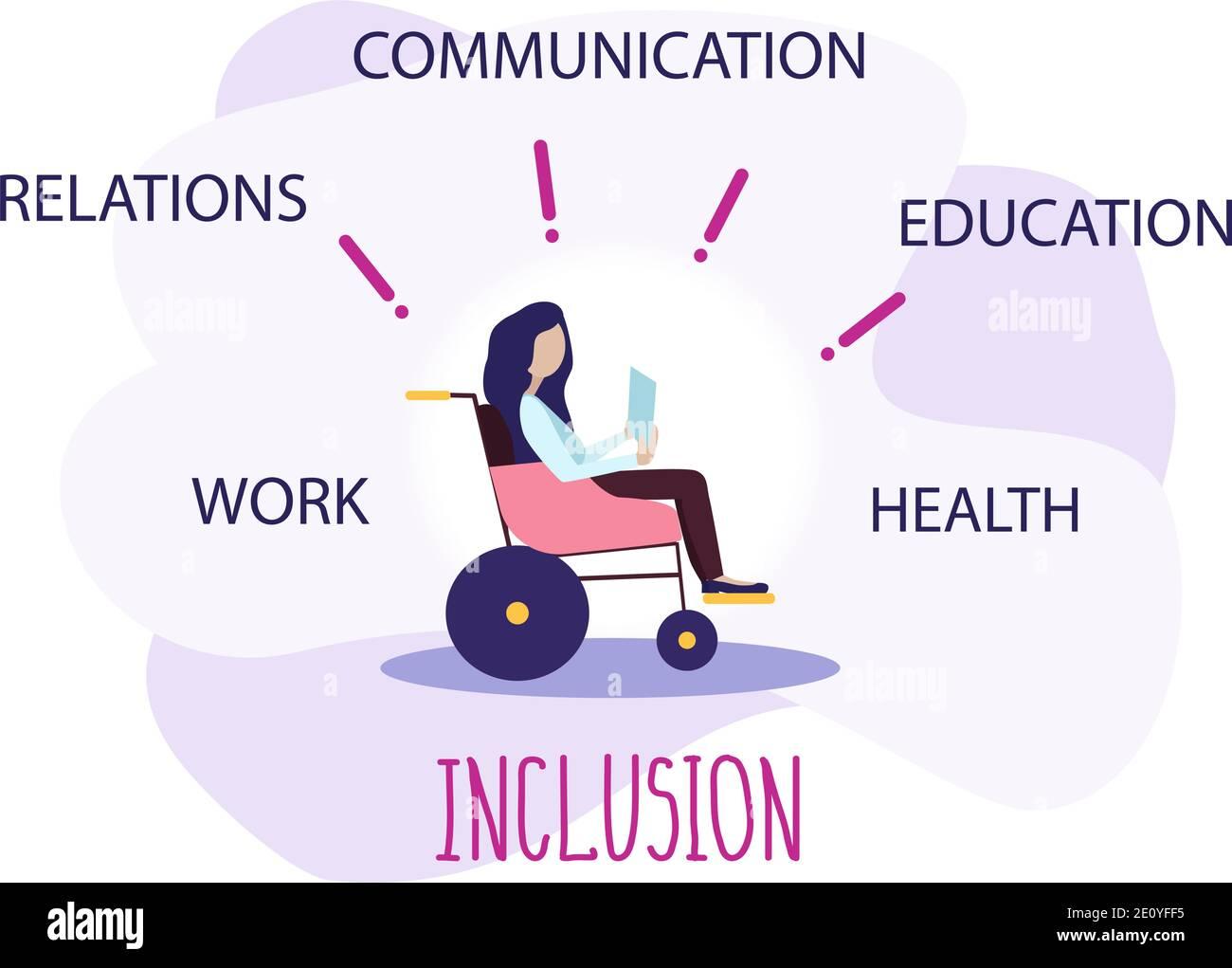 Una niña en silla de ruedas tiene los mismos derechos. Un símbolo de vida inclusiva, comunicación, educación, relaciones y salud. Ilustración de vector plano. El contras Ilustración del Vector