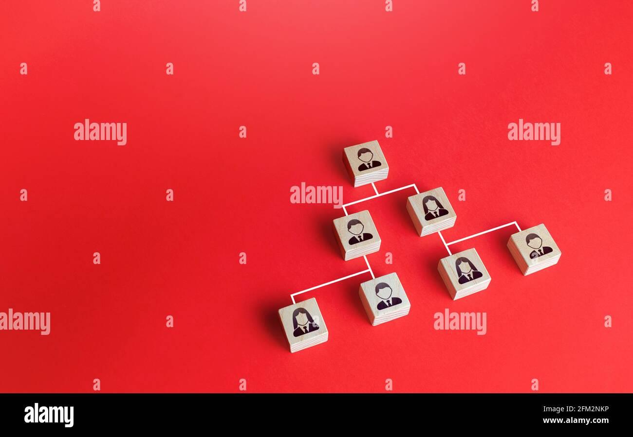 Los bloques de personas conectados por líneas forman un sistema jerárquico piramidal. Gestión de personal, delegación de responsabilidades, funcionario normativo líder Foto de stock