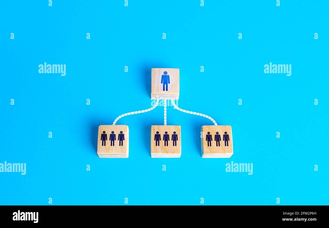 Las personas están conectadas al líder por líneas. Comunicación con subordinados. Trabajo de los delegados. Educación e intercambio de experiencias. Dirección de personal Foto de stock