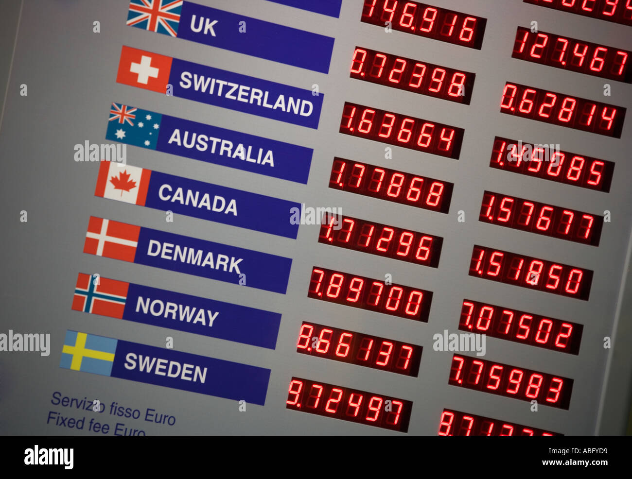 Pantalla electrónica de tasas de intercambio Foto de stock