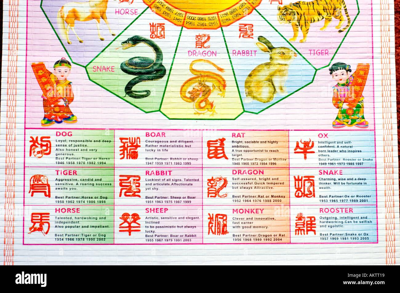 Calendario Del Ano 1965.Calendario Astrologico Chino Con Imagenes De Animales Que