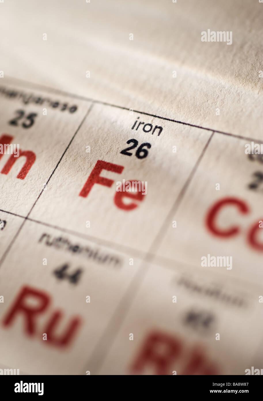 El hierro en la tabla peridica de los elementos foto imagen de el hierro en la tabla peridica de los elementos urtaz Choice Image