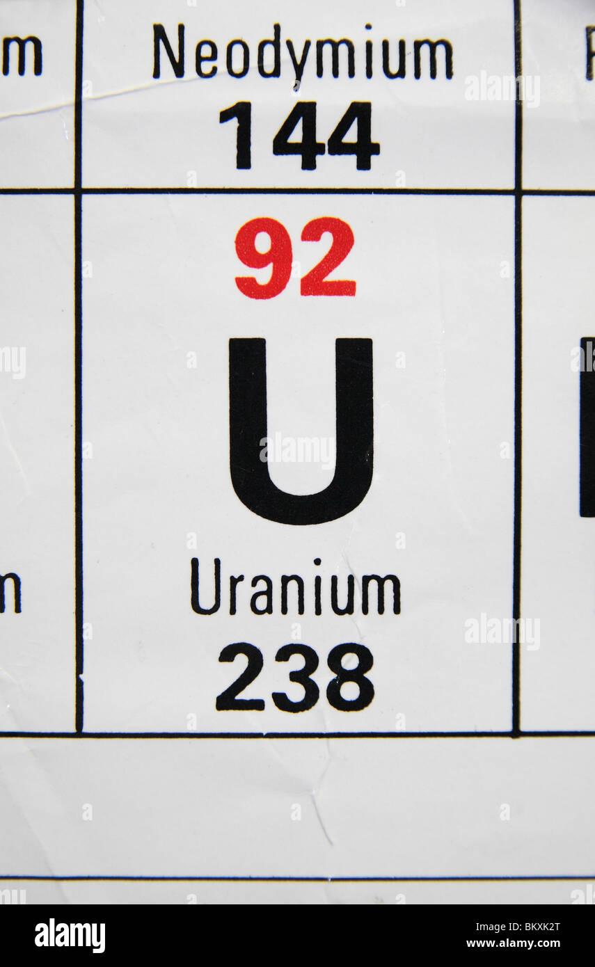 Vista de cerca de una escuela secundaria estndar britnico tabla vista de cerca de una escuela secundaria estndar britnico tabla peridica centrndose en el metal radioactivo el uranio urtaz Image collections