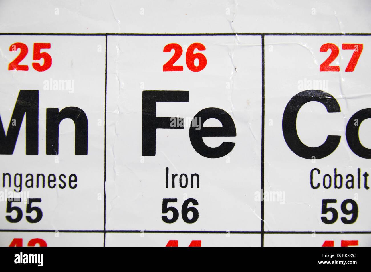 tabla periodica metales no ferrosos choice image periodic table tabla periodica metales no ferrosos choice image - Tabla Periodica Metales No Ferrosos