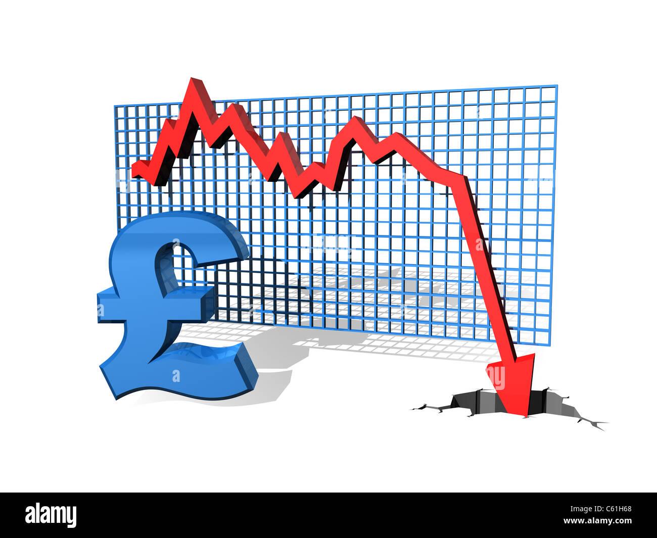Gráfico que muestra el descenso del valor de la libra Foto de stock