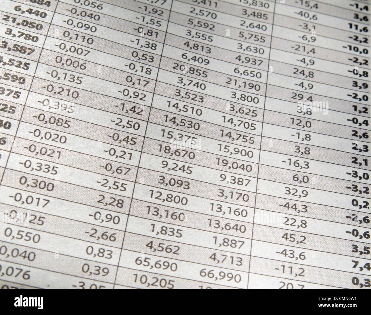 Mostrar lista de periódicos de circulación diaria de los mercados de acciones. Foto de stock