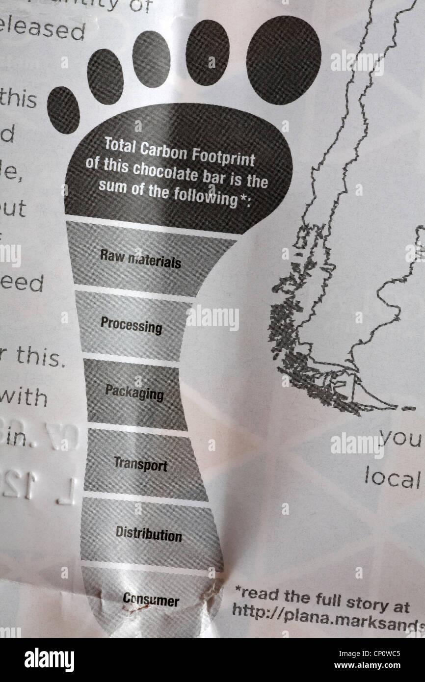 Detalles del total de emisiones de dióxido de carbono en la barra de chocolate Imagen De Stock