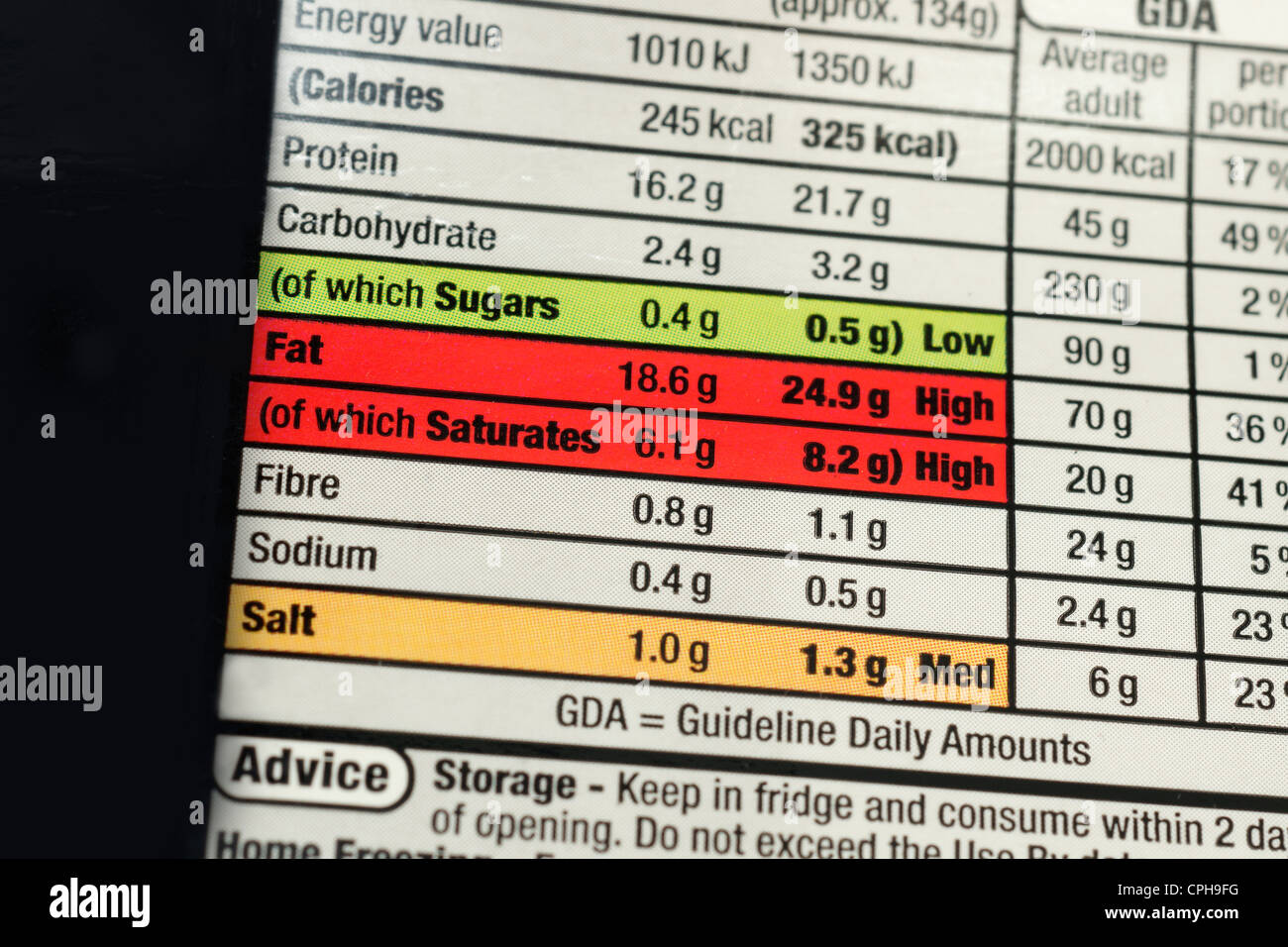 Sistema de luces de tráfico de información nutricional directrices sobre un paquete de Co - op verdaderamente Imagen De Stock