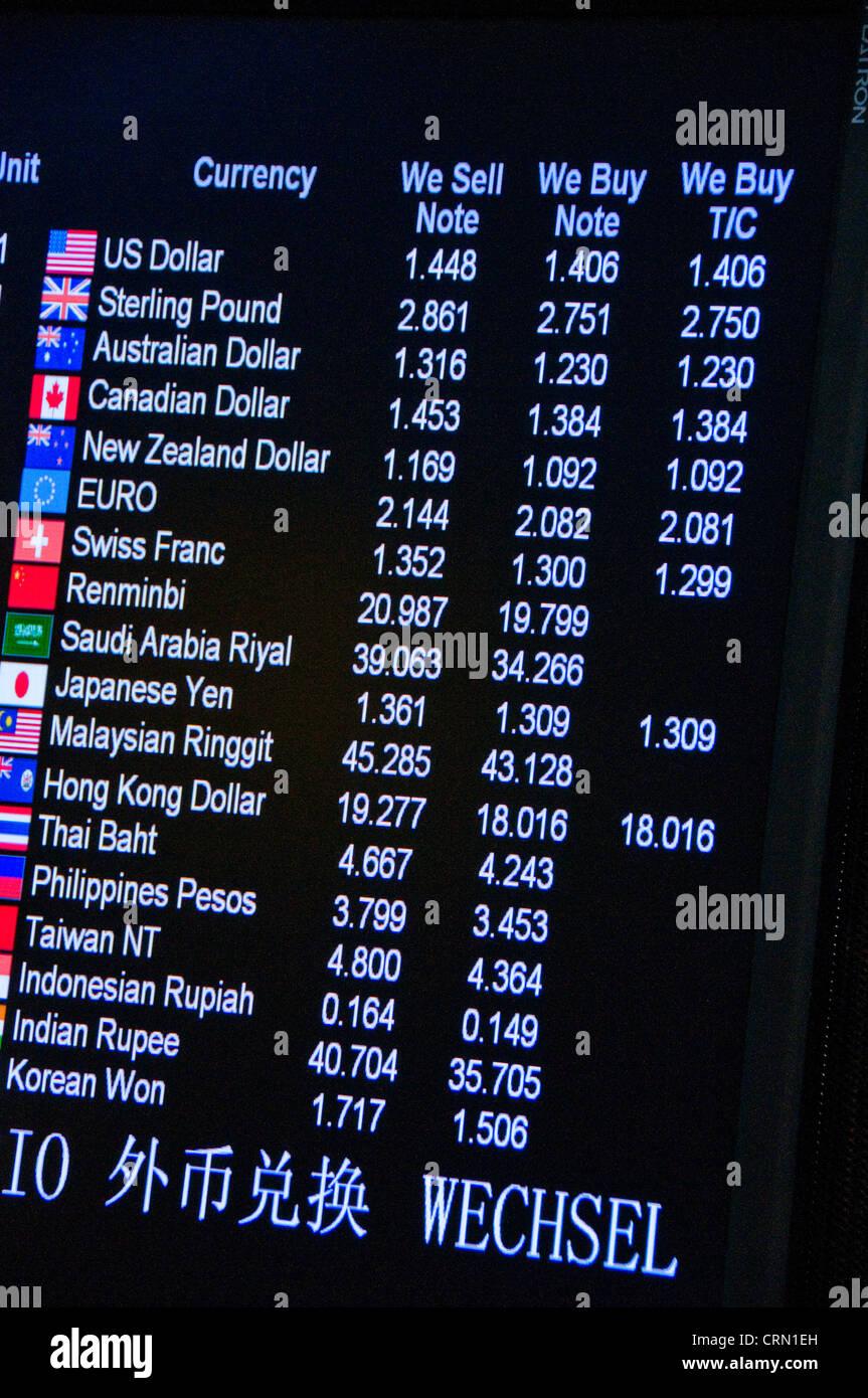 Cartel retroiluminado tasas de cambio de moneda extranjera Foto de stock