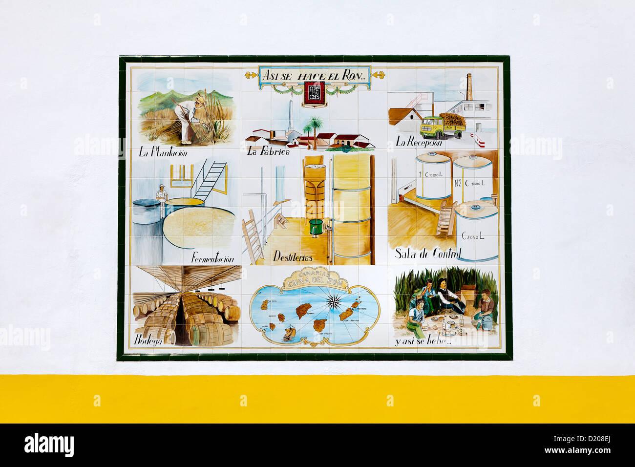 La producción de ron Mosaico de imagen, la Fábrica de Ron Arehucas, Arucas, Gran Canaria, Islas Canarias, Imagen De Stock
