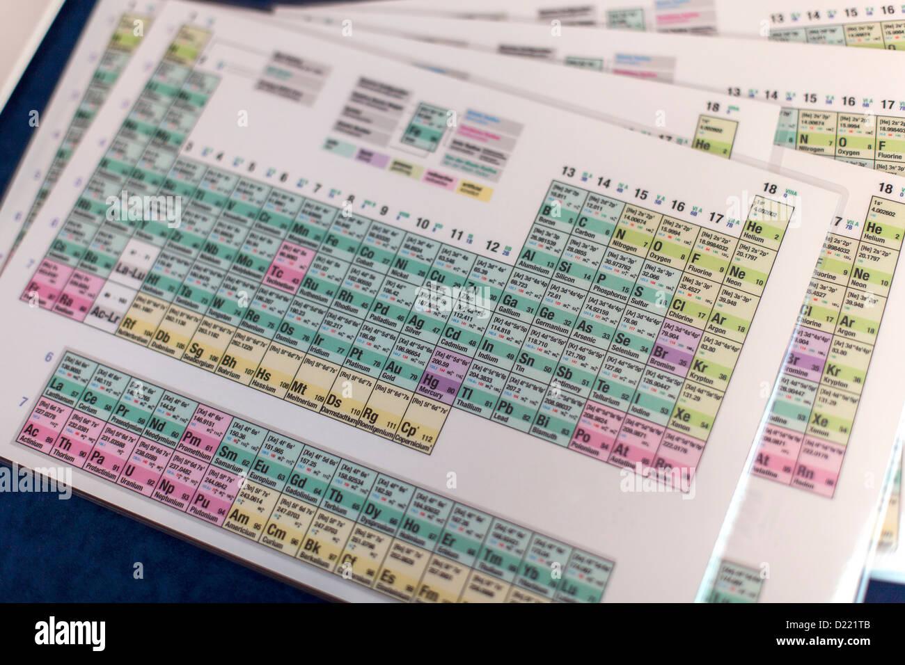 Tabla periódica Imagen De Stock