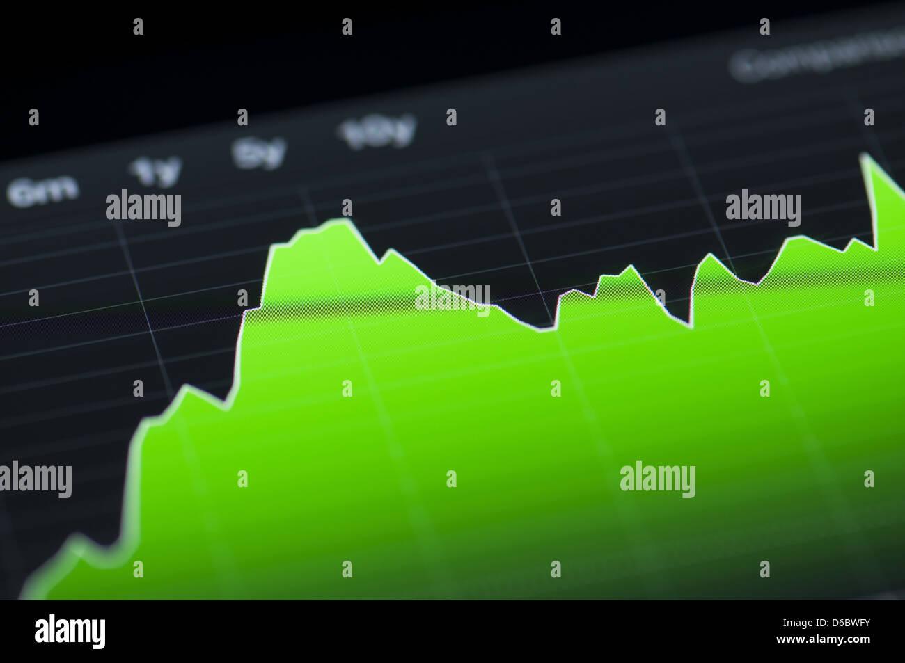 Cerca de un mercado gráfico en una pantalla LCD de alta resolución. Imagen De Stock