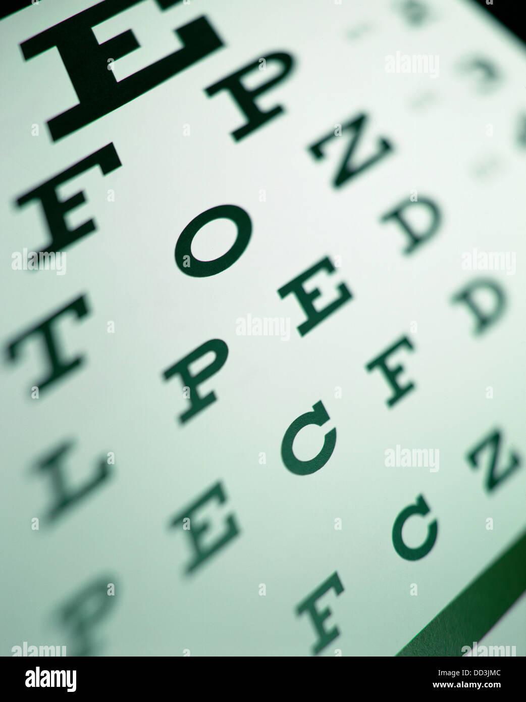 Una tabla optométrica visto con afilados y zonas fuera de foco. Imagen De Stock