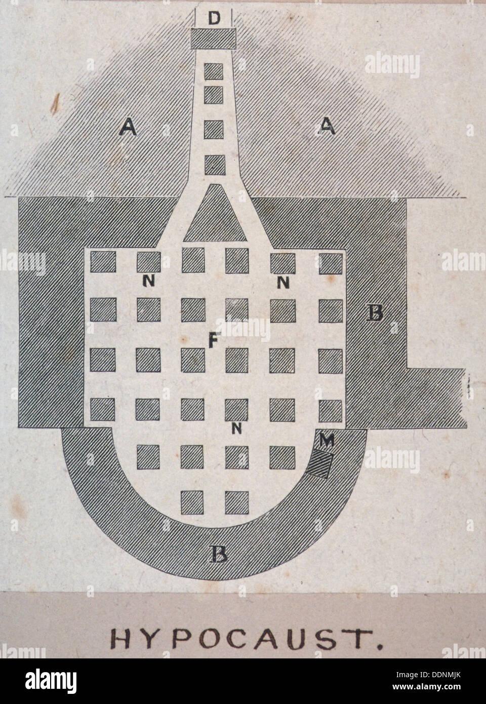 Plan de un hypocaust romana encontrada en el sitio de intercambio del carbón, de la ciudad de Londres, 1848. Artista: FW Fairholt Imagen De Stock