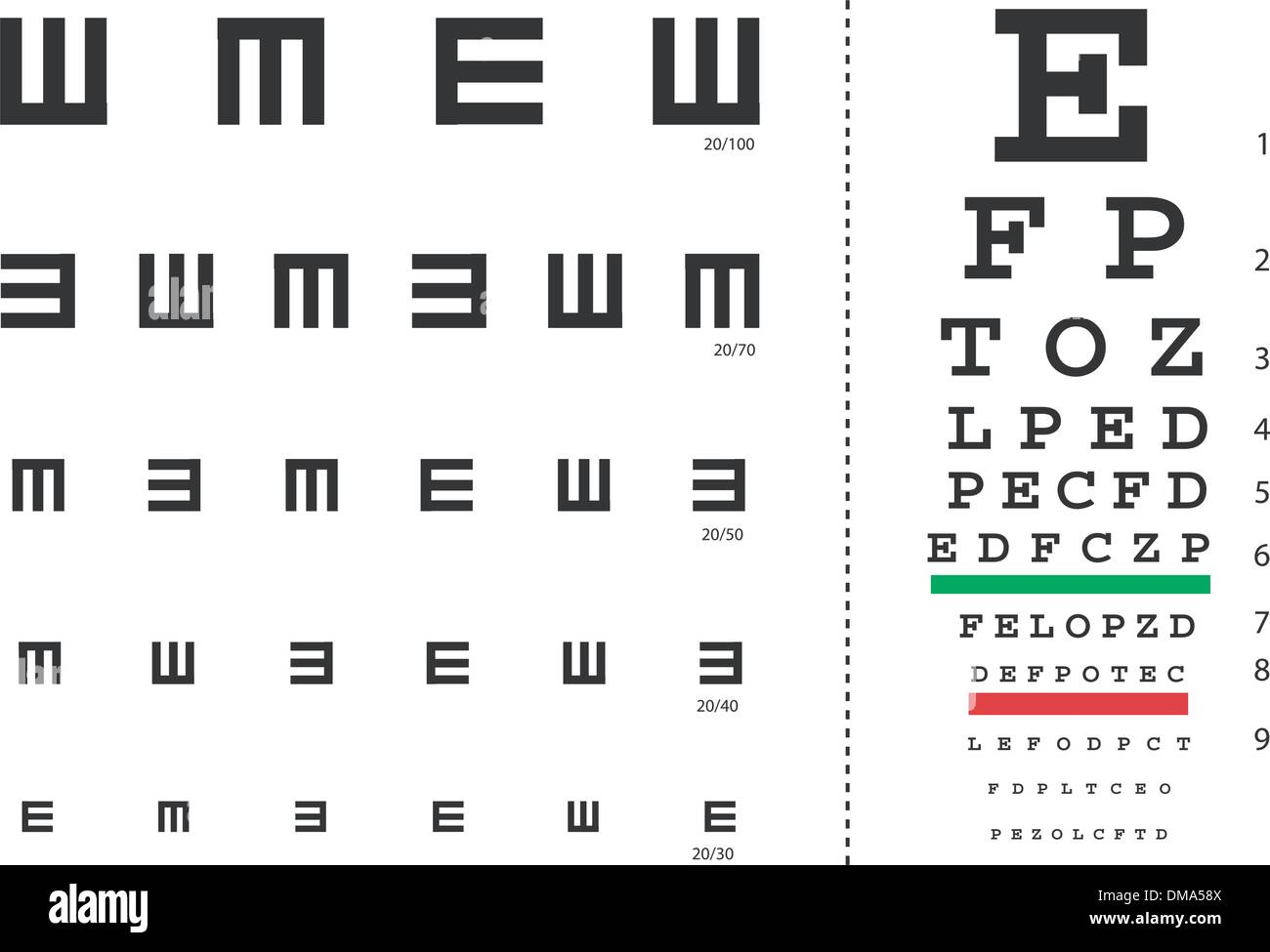 aa73c78a39 Eye Exam Chart Imágenes De Stock & Eye Exam Chart Fotos De Stock - Alamy