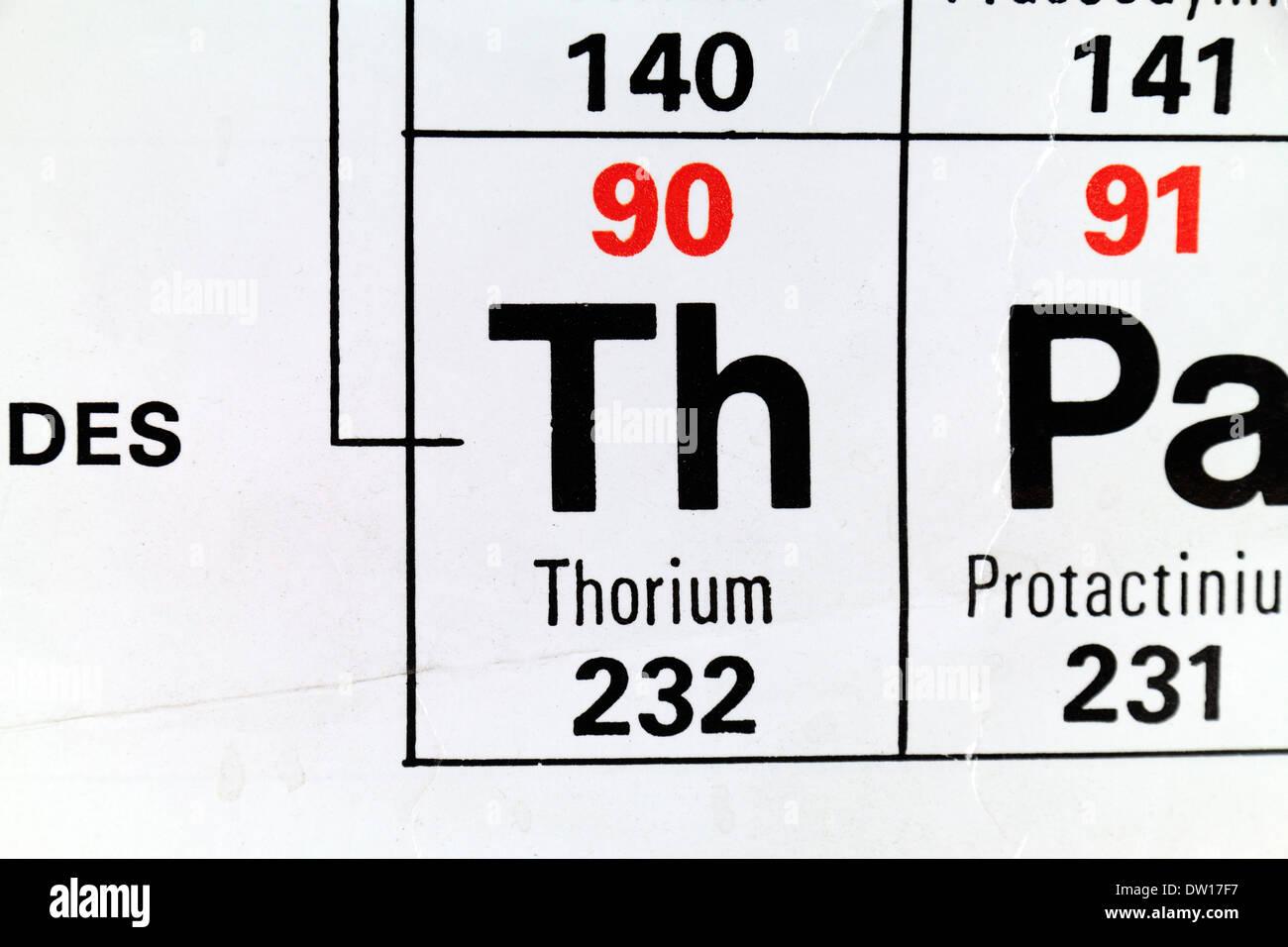 El torio th un elemento qumico radiactivo natural tal como el torio th un elemento qumico radiactivo natural tal como aparece en la tabla peridica urtaz Image collections