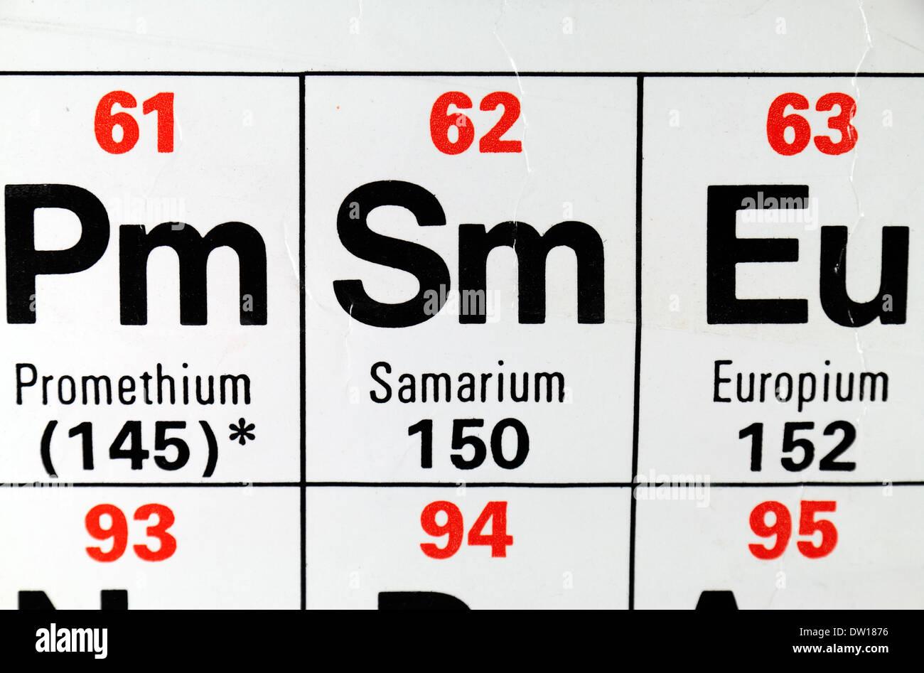 el samario sm uno de los quince lanthanides o metales de tierras raras como aparece en la tabla peridica - Tabla Periodica Tierras Raras
