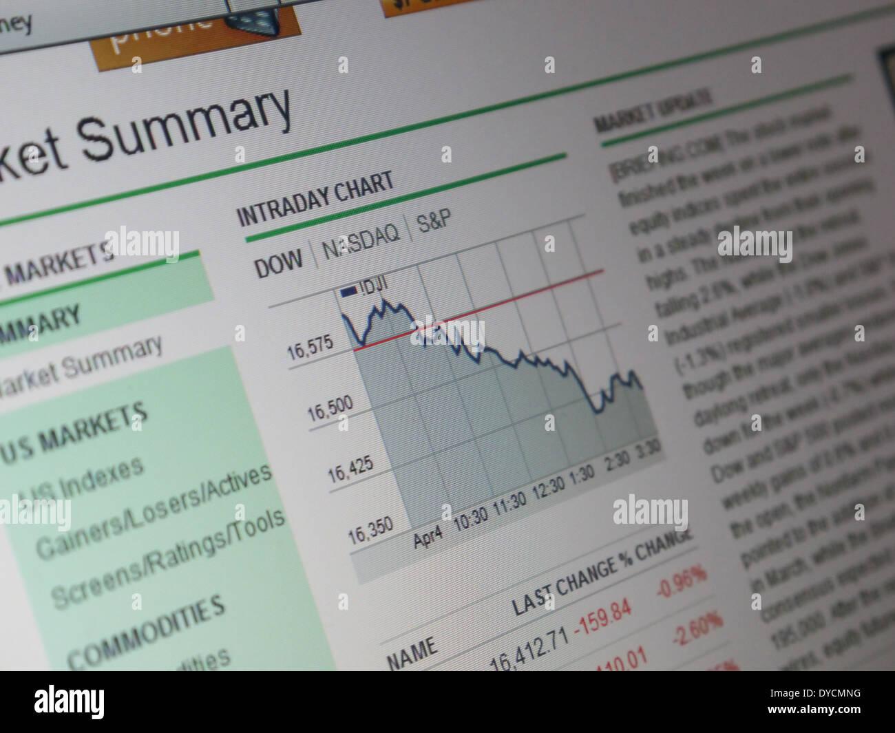 Gráfico resumen bursátil Dow gráfico diario Foto de stock