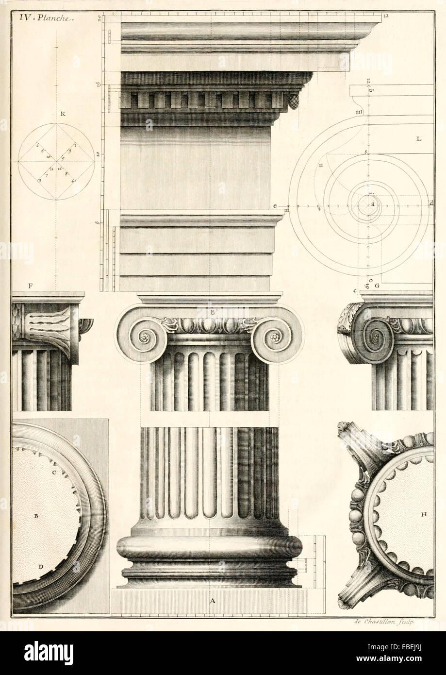 Orden jónico por Claude Perrault, arquitecto renacentista francés ilustración. Consulte la descripción Imagen De Stock