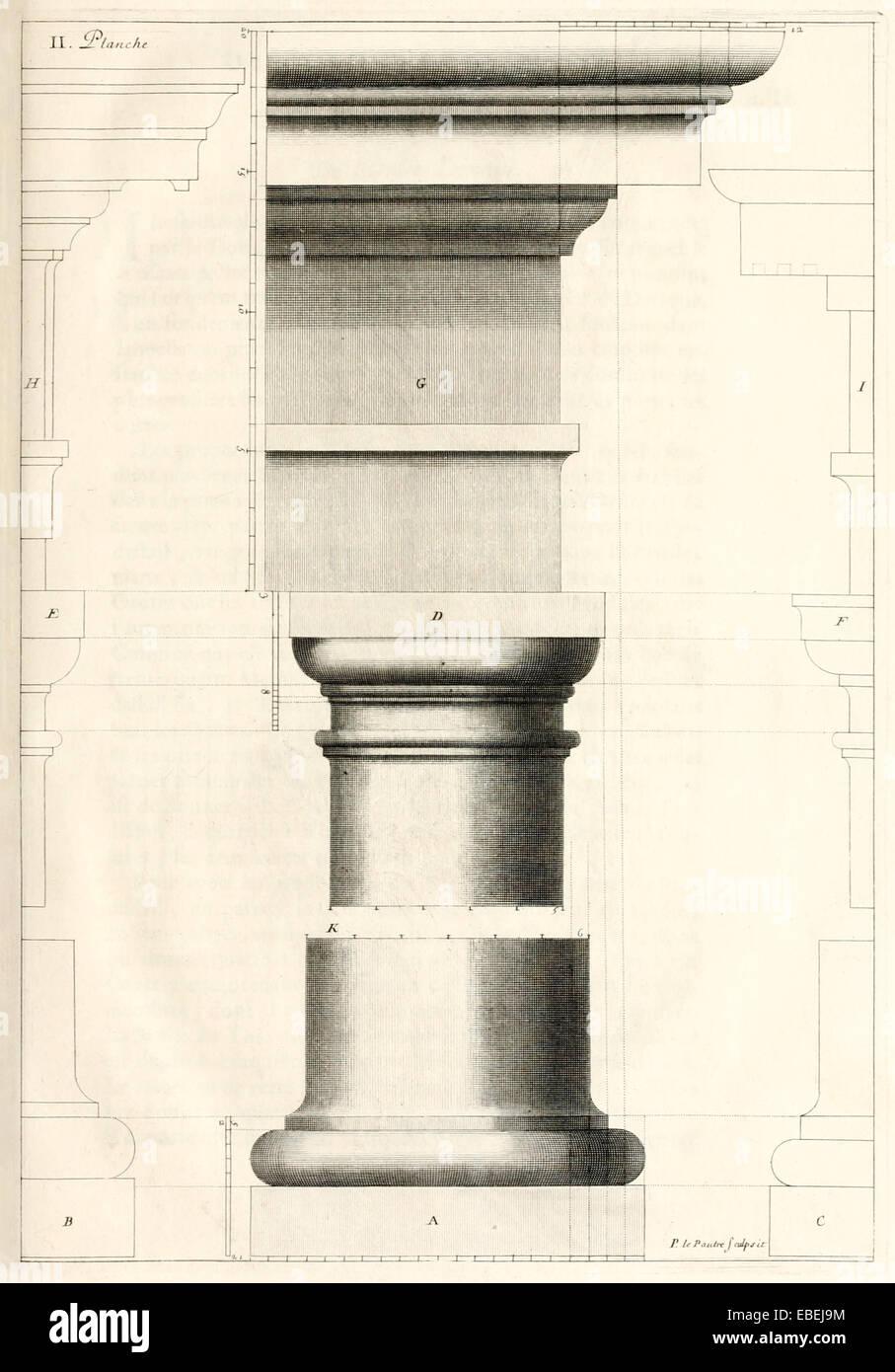 Columna de orden toscano por Claude Perrault, arquitecto renacentista francés ilustración. Consulte la Imagen De Stock