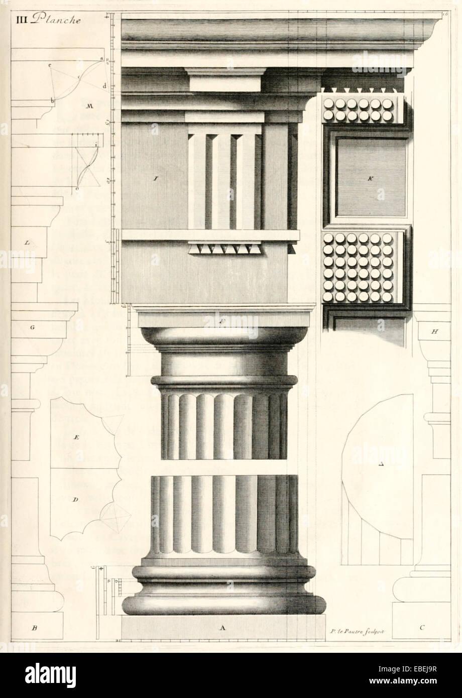 Columnas dóricas por Claude Perrault, arquitecto renacentista francés ilustración. Consulte la descripción Imagen De Stock