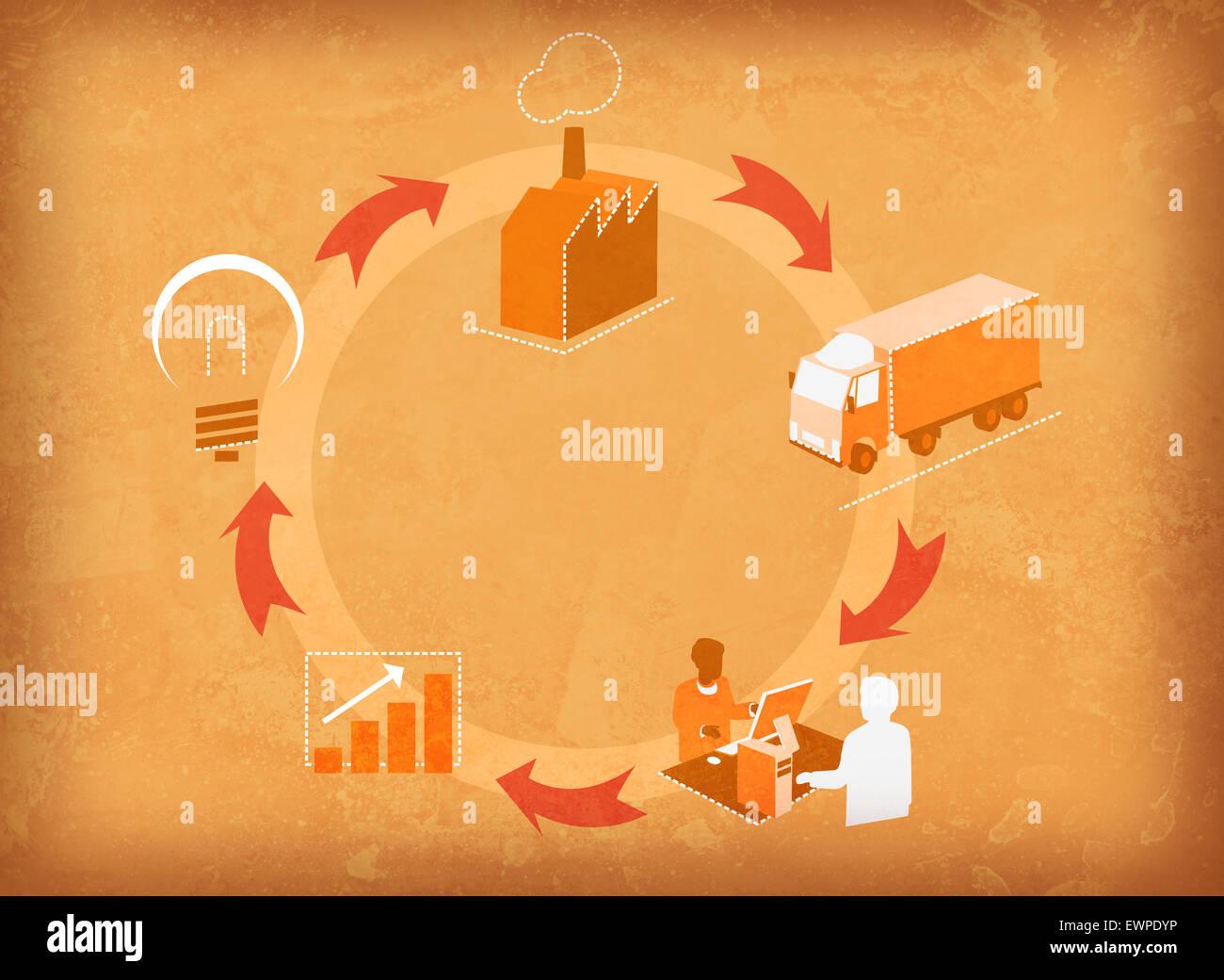 Ciclo de proceso de negocios Foto de stock