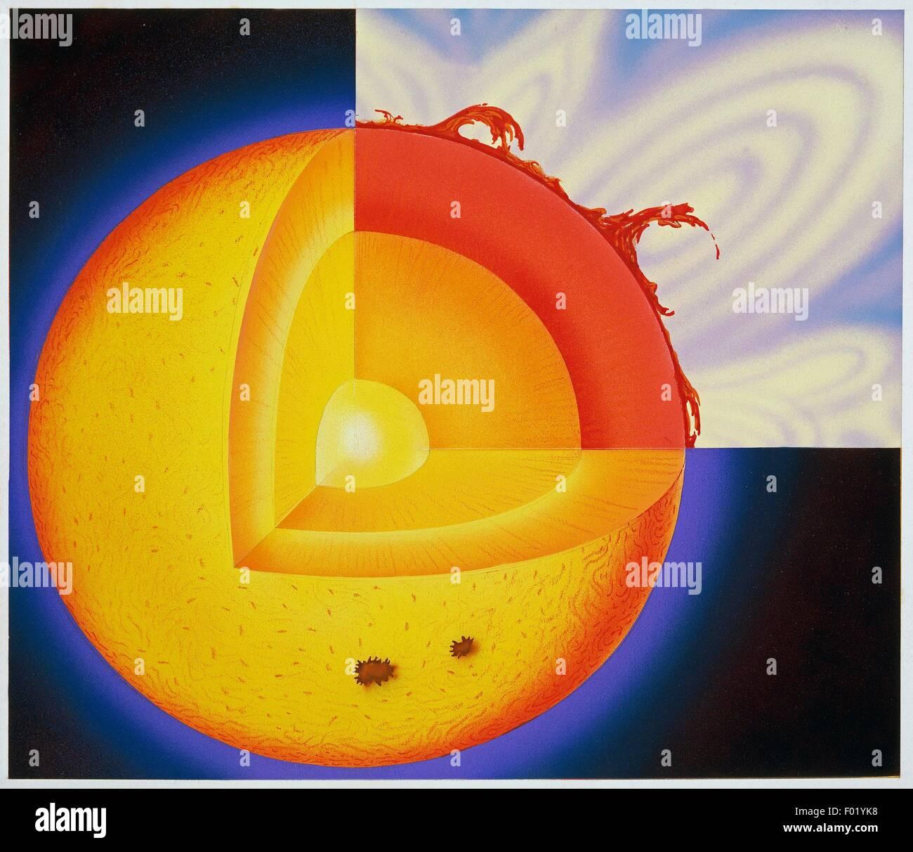 Estructura Interna Del Sol Prominencias Solares Superior