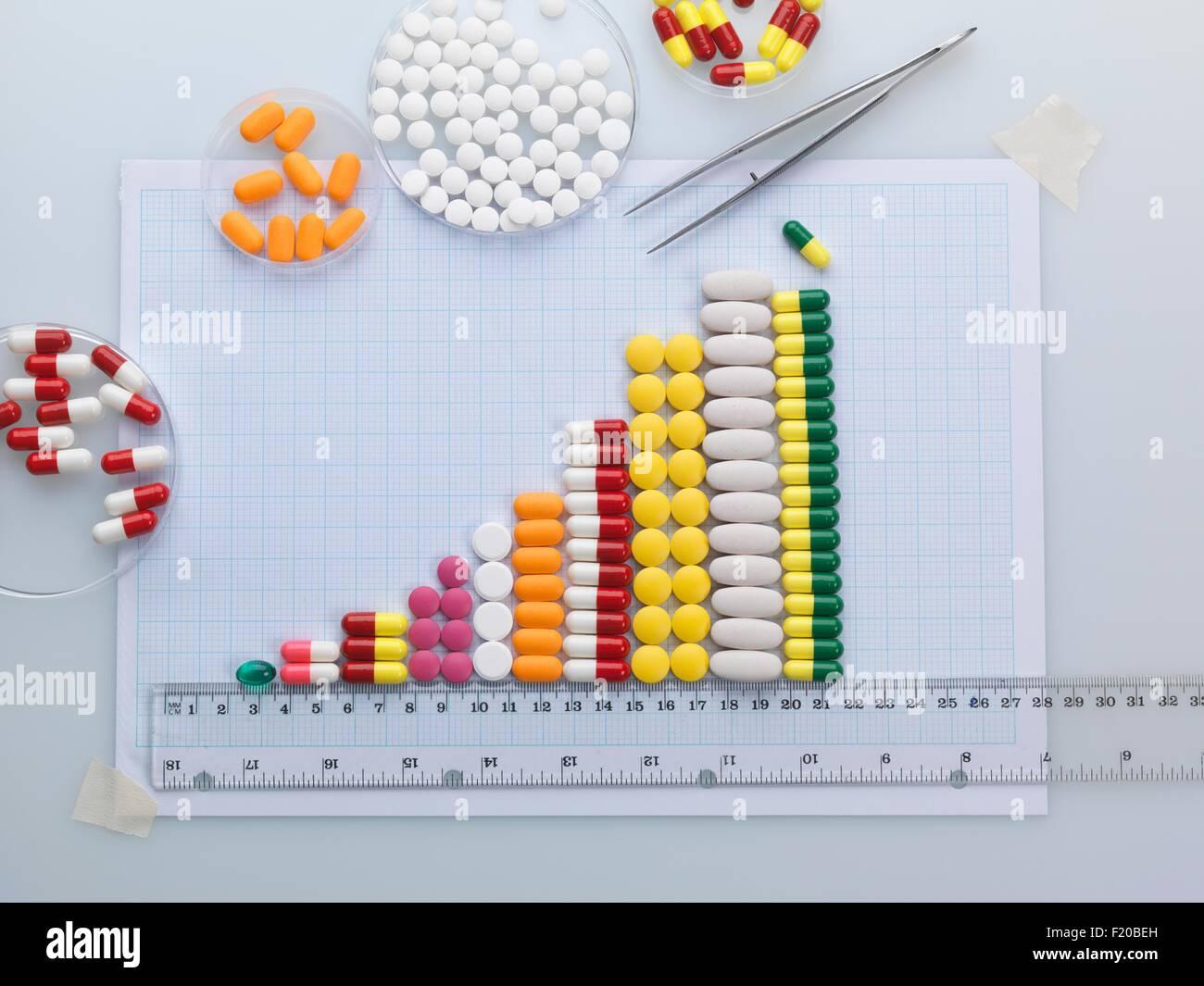 Variedad de medicina en papel milimetrado para ilustrar el aumento en el consumo de drogas médicas Imagen De Stock
