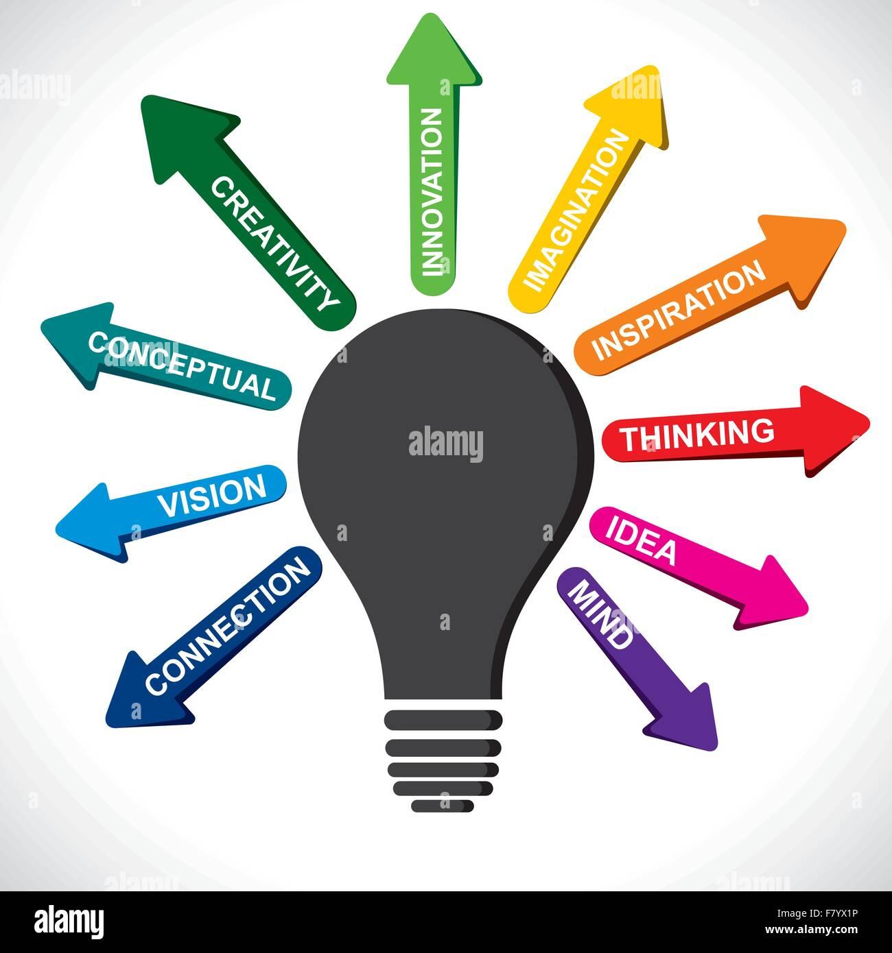 Flecha hacia fuera de la bombilla muestran diferentes de la palabra creativa Imagen De Stock