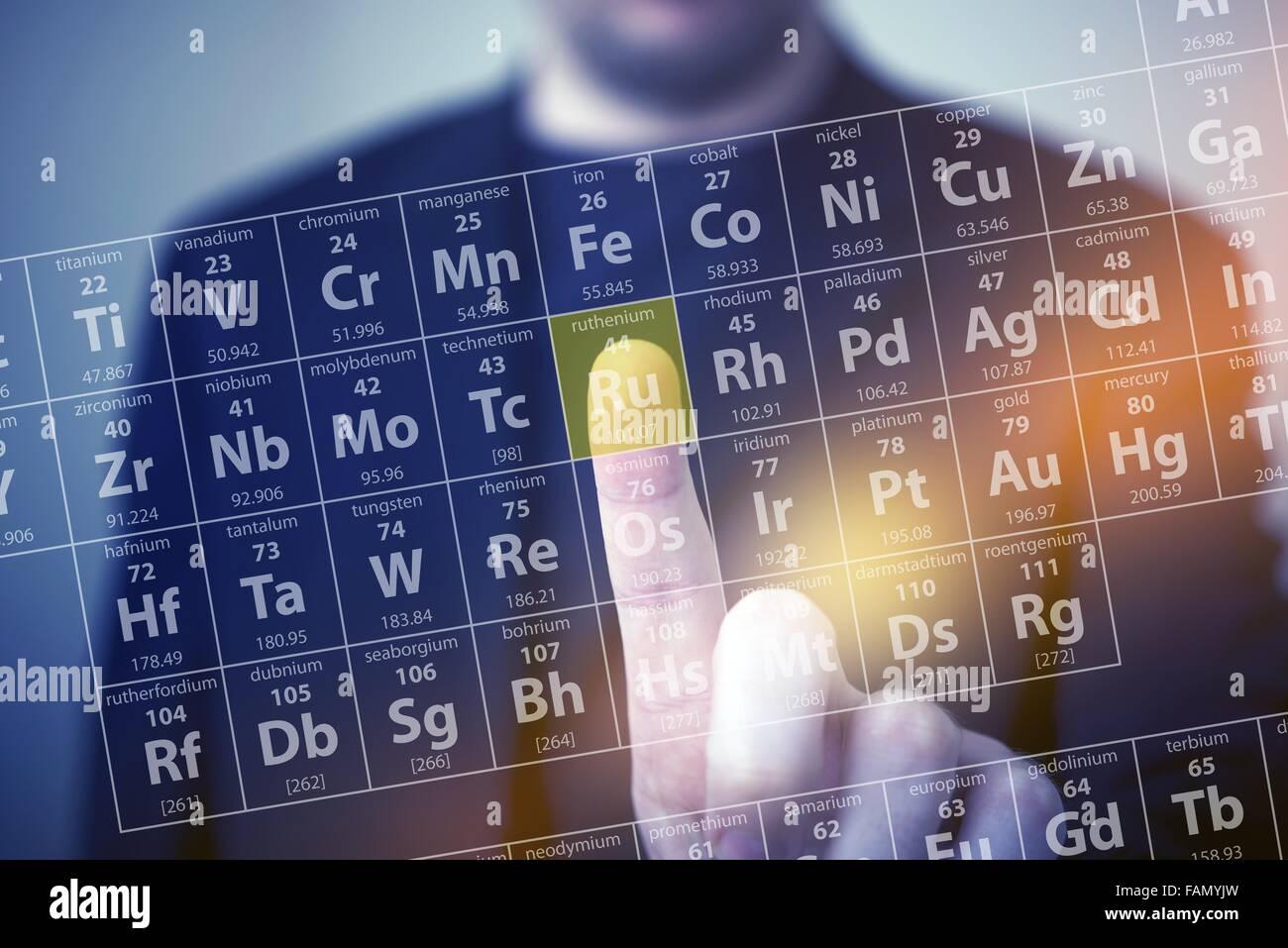 Los elementos de la tabla peridica touch tabla peridica concepto los elementos de la tabla peridica touch tabla peridica concepto qumico con hombres tocar algn elemento de su dedo urtaz Images