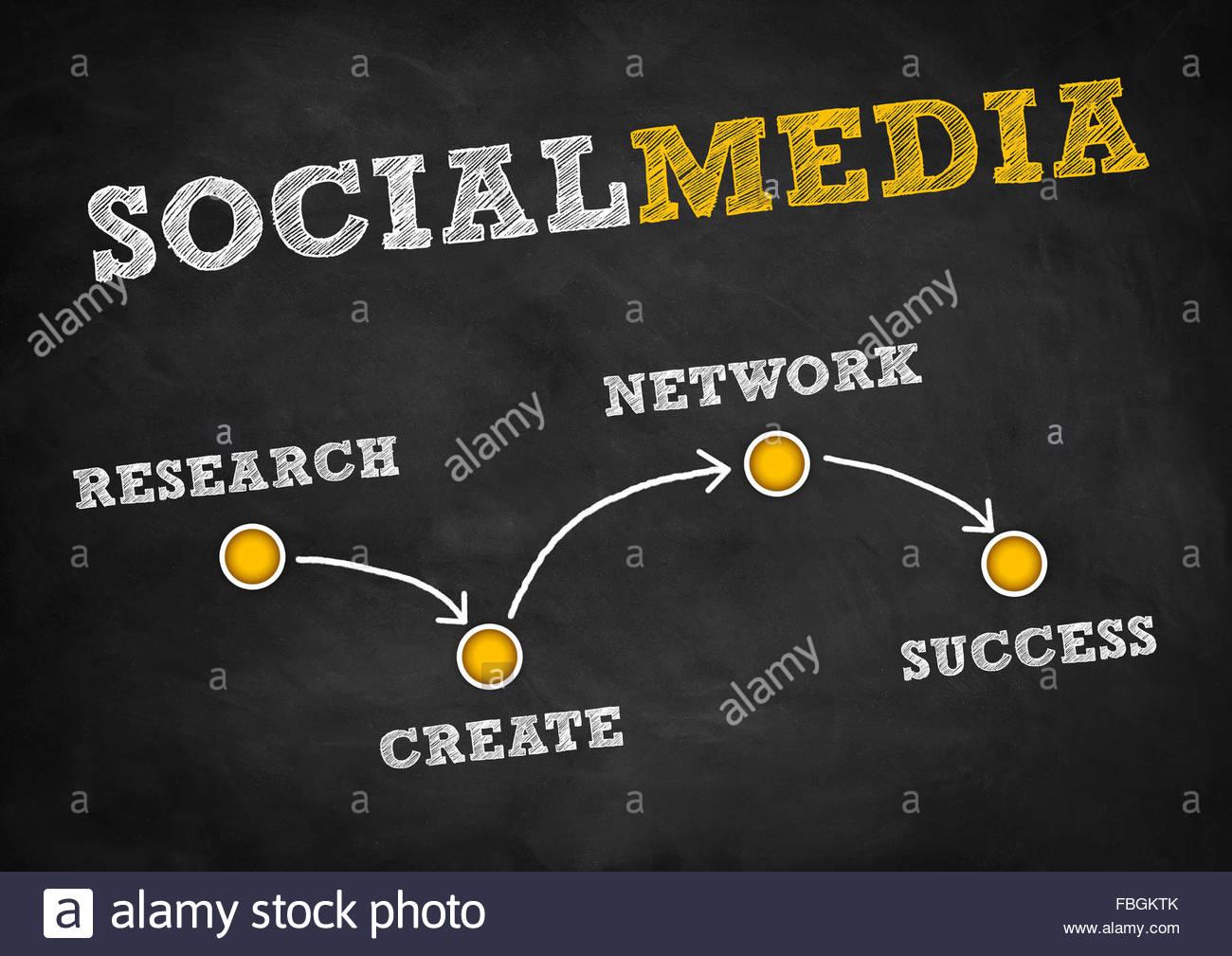 Los medios de comunicación social - Concepto de estrategia Imagen De Stock