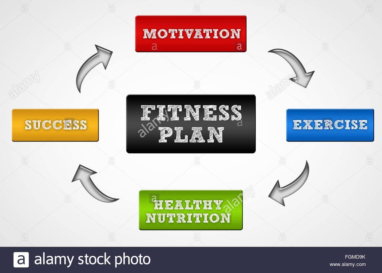 Plan de Fitness - Estrategia círculo Imagen De Stock